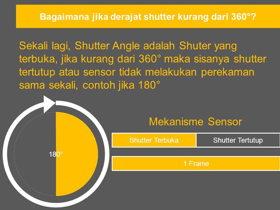 Bagaimana jika derajat shutter kurang dari 360°