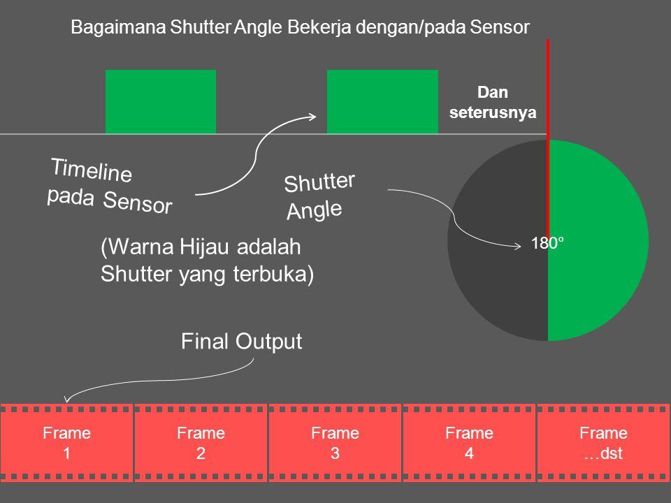 Timeline Shutter pada Sensor Angle (Warna Hijau adalah