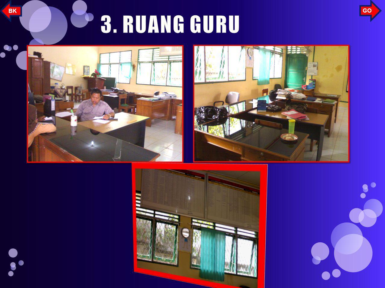 BK GO 3. RUANG GURU