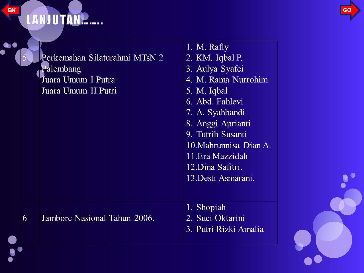 LANJUTAN…….. 5 Perkemahan Silaturahmi MTsN 2 Palembang