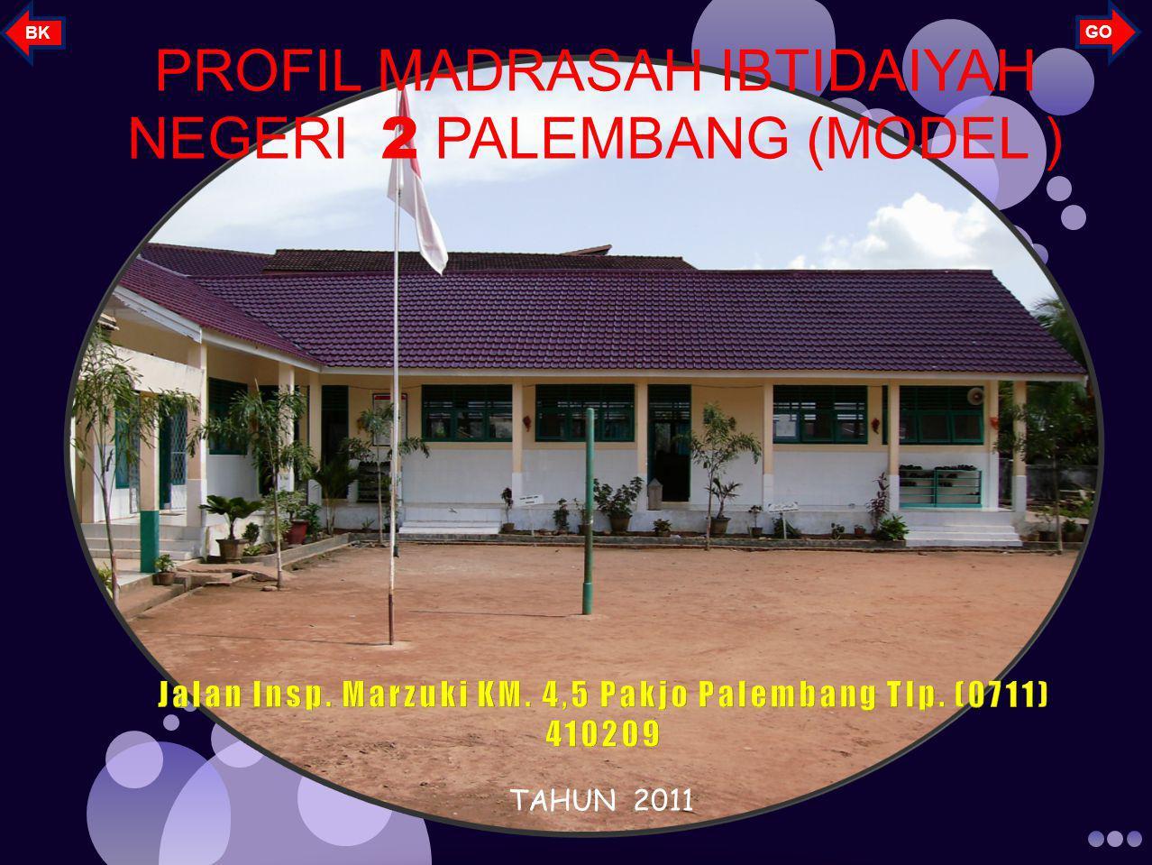 Jalan Insp. Marzuki KM. 4,5 Pakjo Palembang Tlp. (0711) 410209