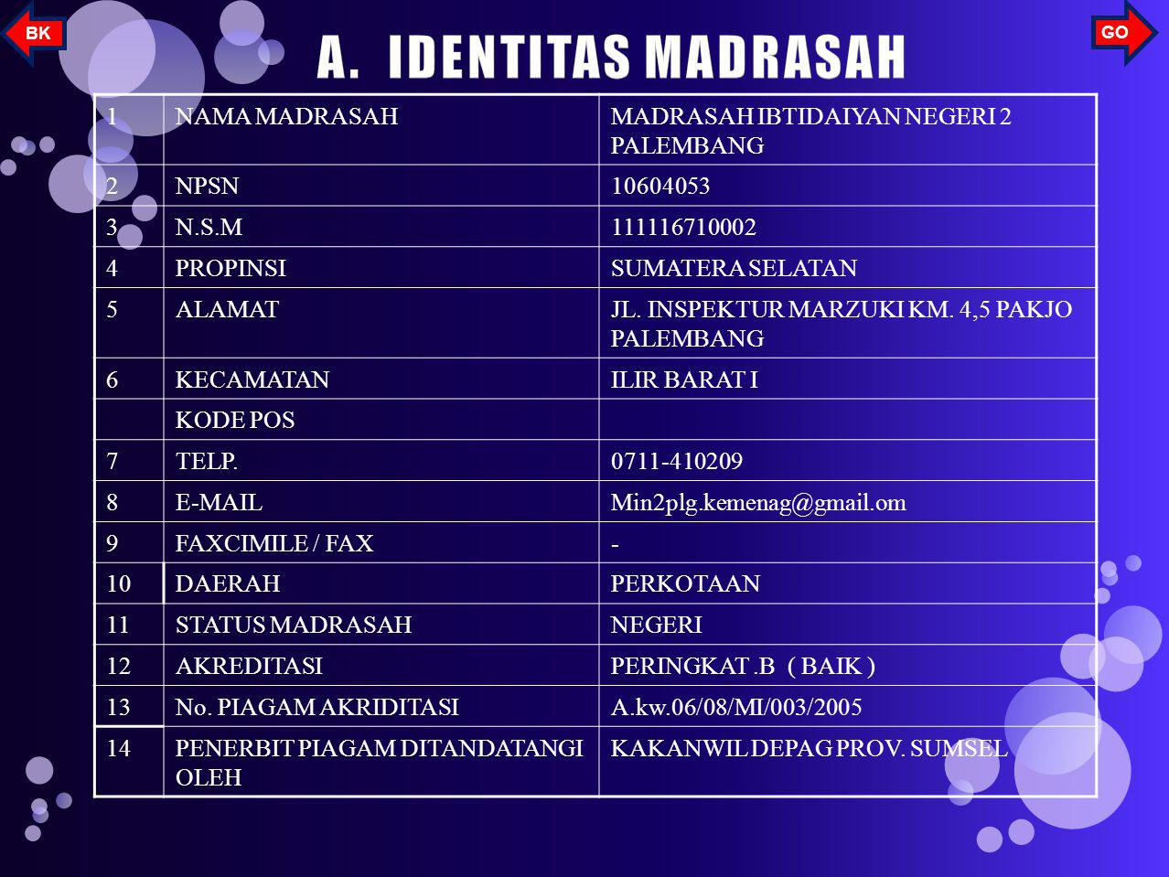 A. IDENTITAS MADRASAH 1 NAMA MADRASAH