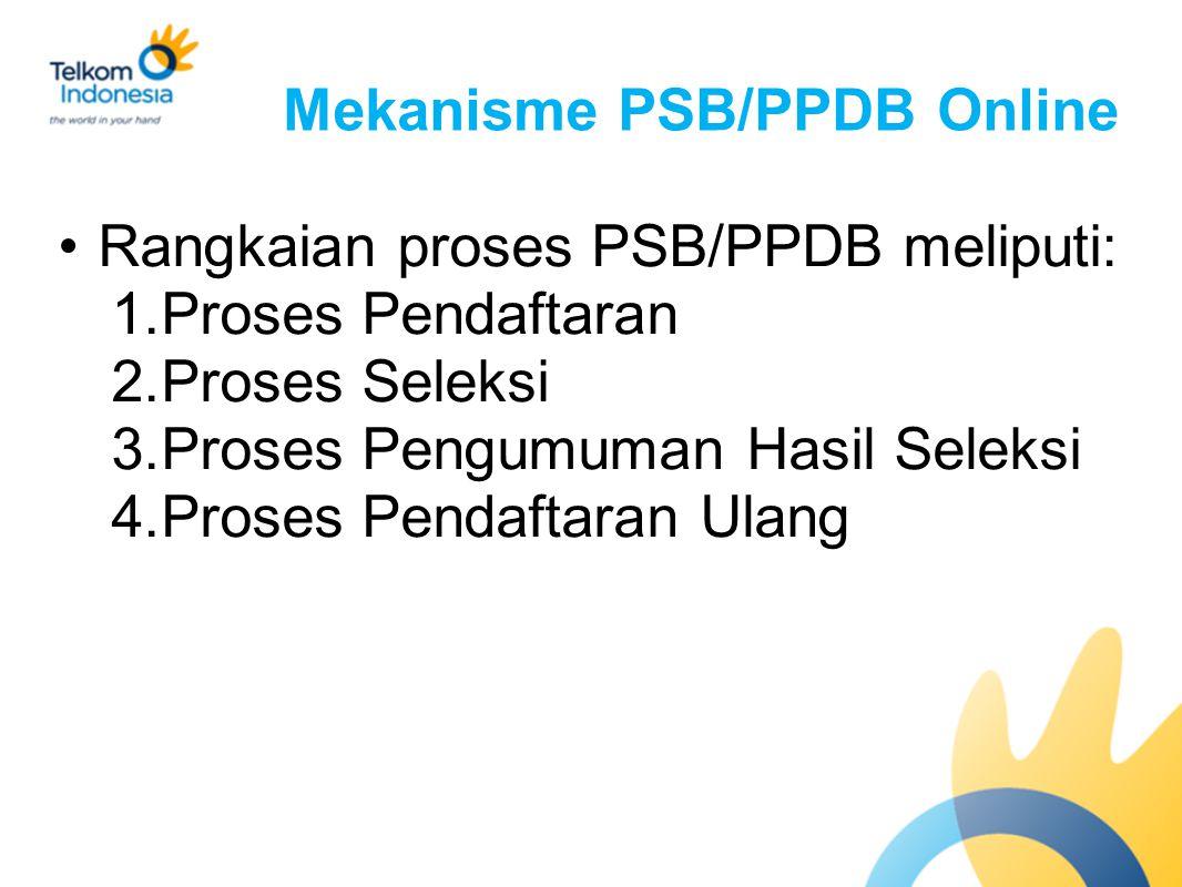Mekanisme PSB/PPDB Online