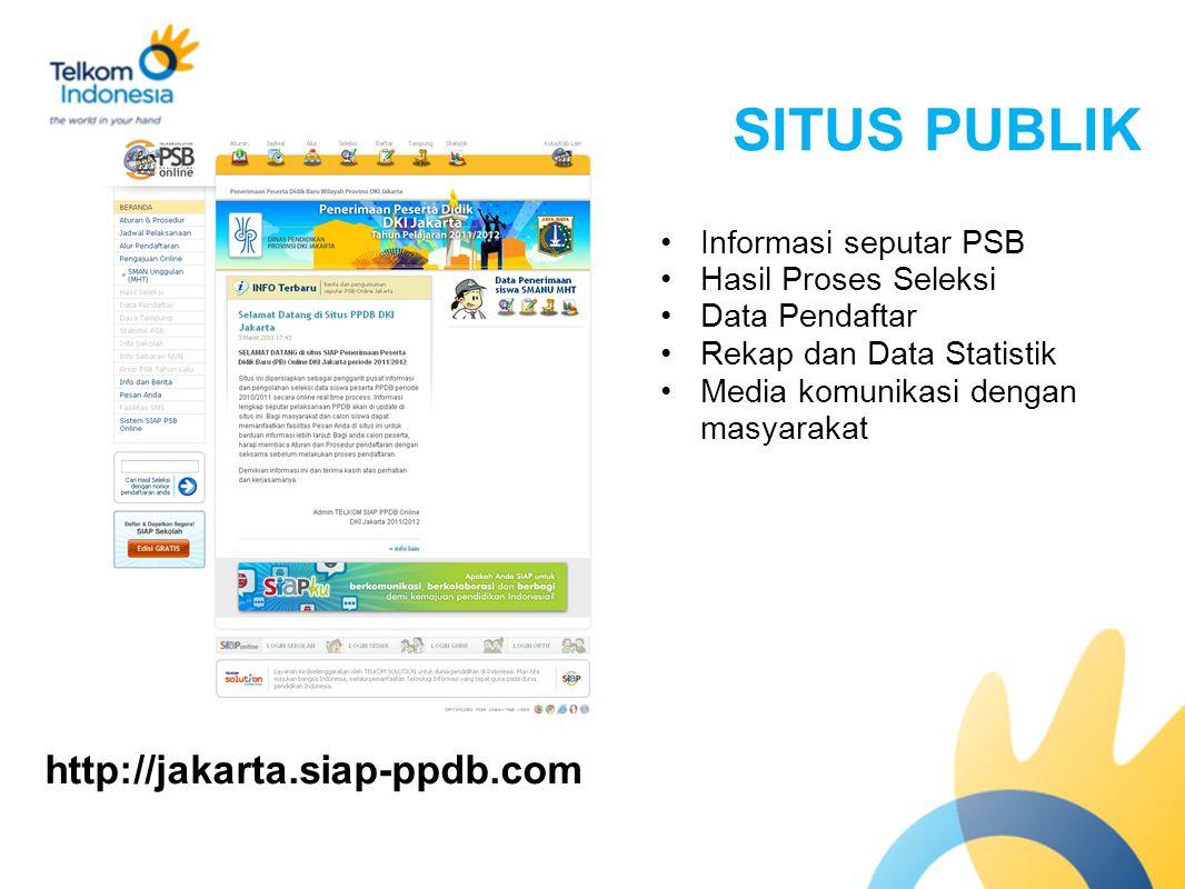 SITUS PUBLIK http://jakarta.siap-ppdb.com Informasi seputar PSB