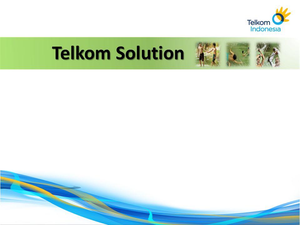 Telkom Solution 12 12