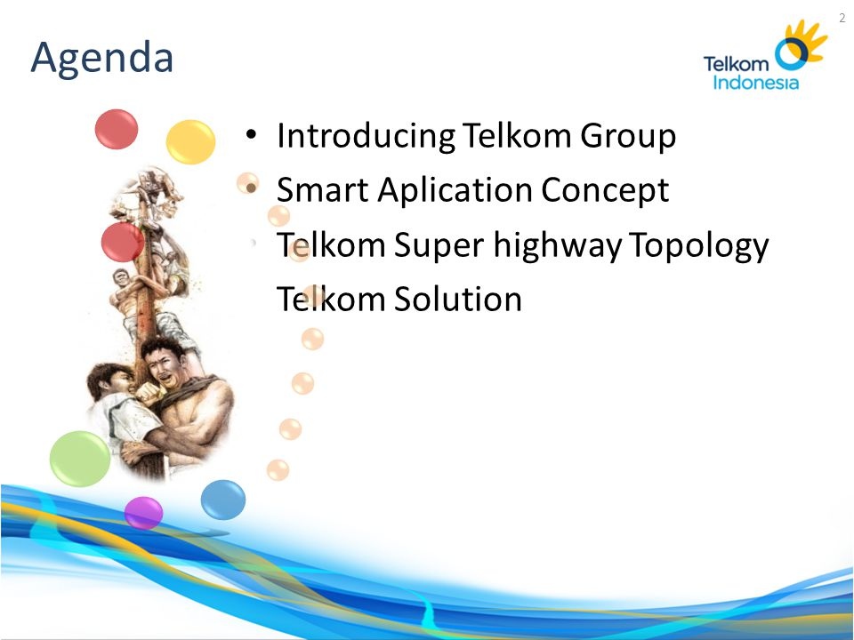 Agenda Introducing Telkom Group Smart Aplication Concept