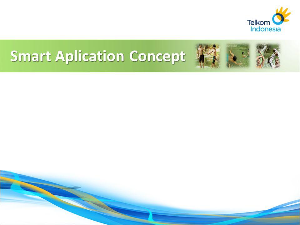 Smart Aplication Concept