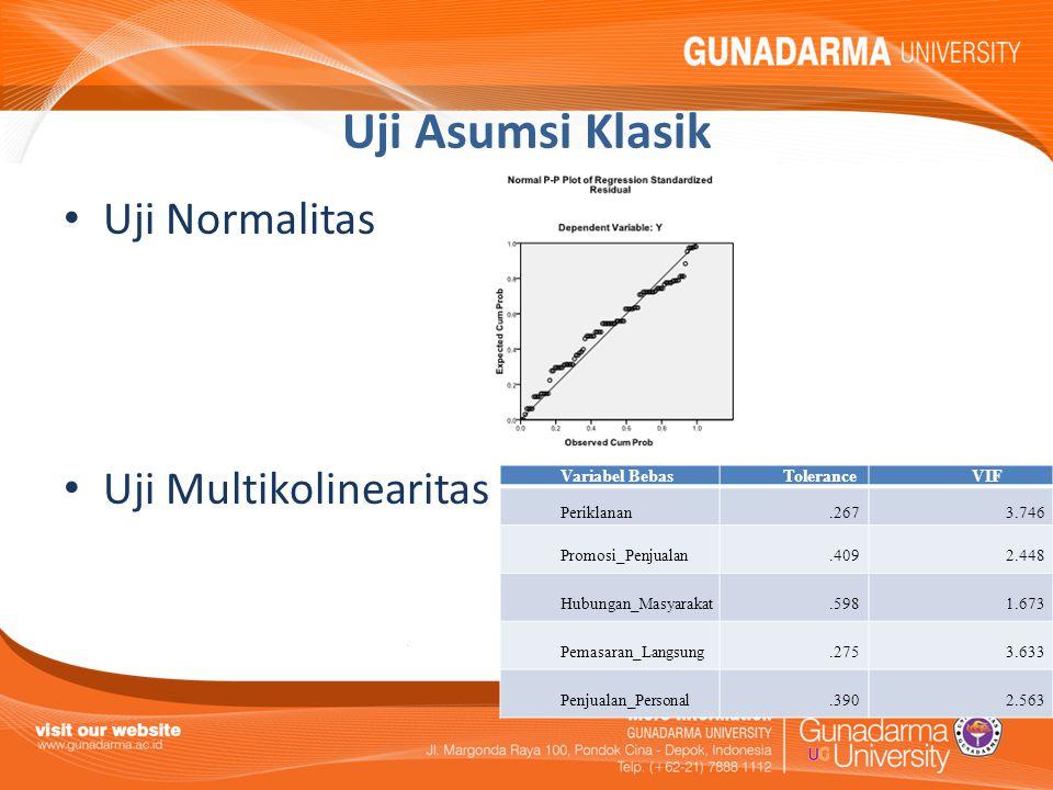 Uji Asumsi Klasik Uji Normalitas Uji Multikolinearitas Variabel Bebas