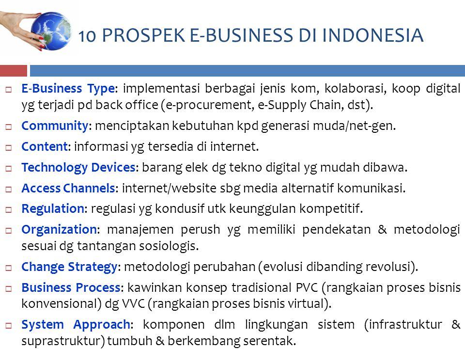 10 PROSPEK E-BUSINESS DI INDONESIA