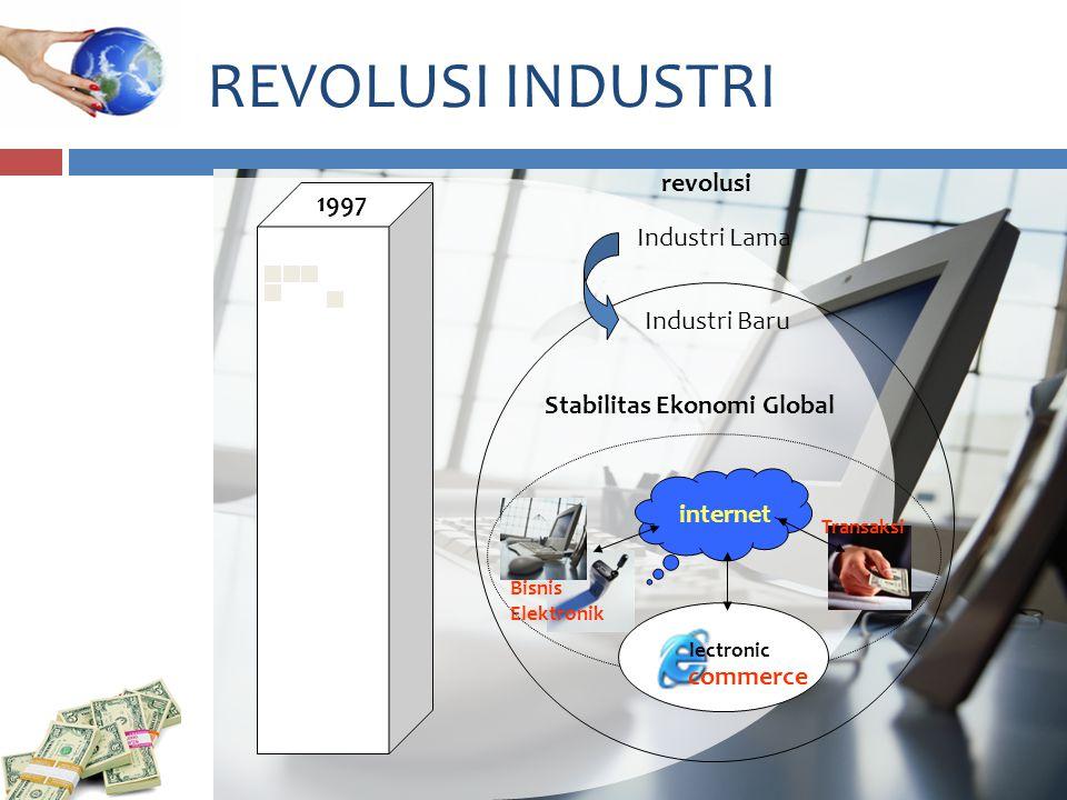 REVOLUSI INDUSTRI revolusi 1997 Industri Lama Industri Baru