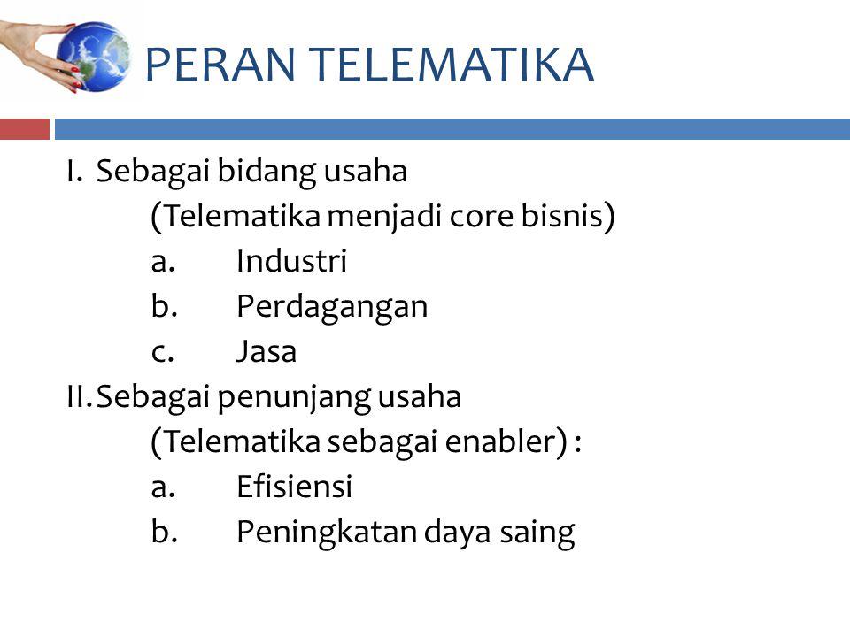 PERAN TELEMATIKA I. Sebagai bidang usaha