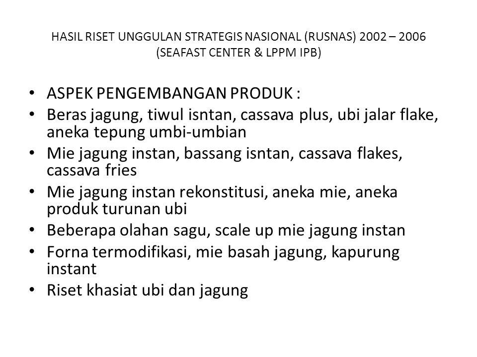ASPEK PENGEMBANGAN PRODUK :