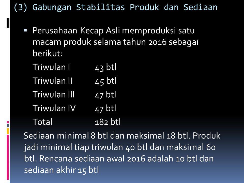 (3) Gabungan Stabilitas Produk dan Sediaan