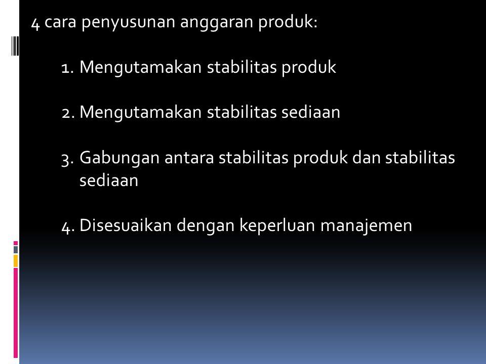 4 cara penyusunan anggaran produk: