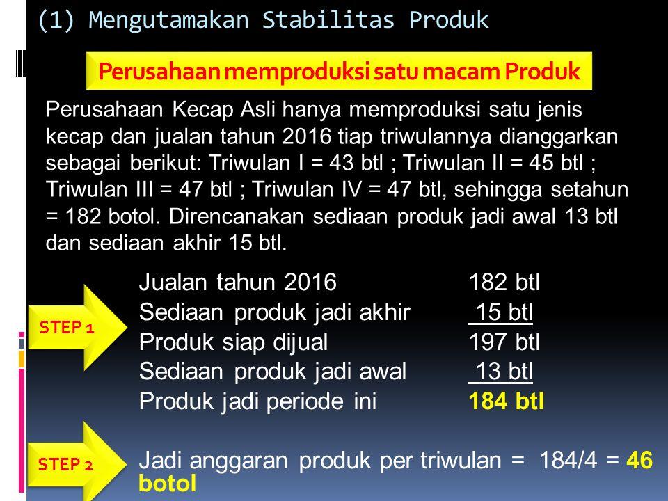 (1) Mengutamakan Stabilitas Produk