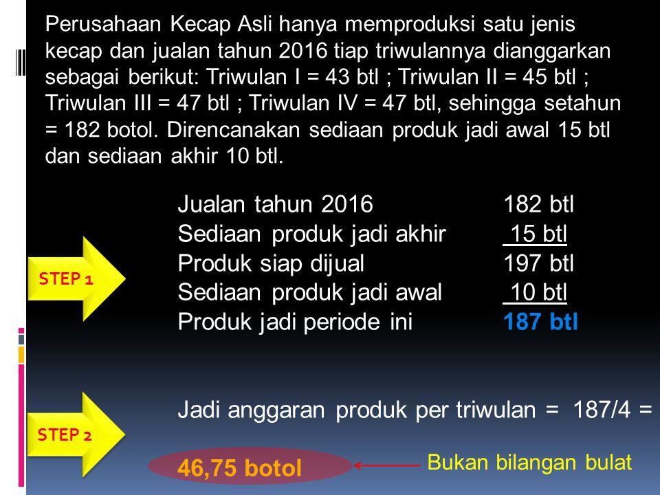 Perusahaan Kecap Asli hanya memproduksi satu jenis kecap dan jualan tahun 2016 tiap triwulannya dianggarkan sebagai berikut: Triwulan I = 43 btl ; Triwulan II = 45 btl ; Triwulan III = 47 btl ; Triwulan IV = 47 btl, sehingga setahun = 182 botol. Direncanakan sediaan produk jadi awal 15 btl dan sediaan akhir 10 btl.