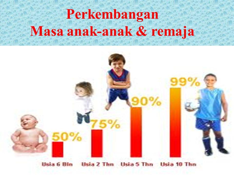 Masa anak-anak & remaja