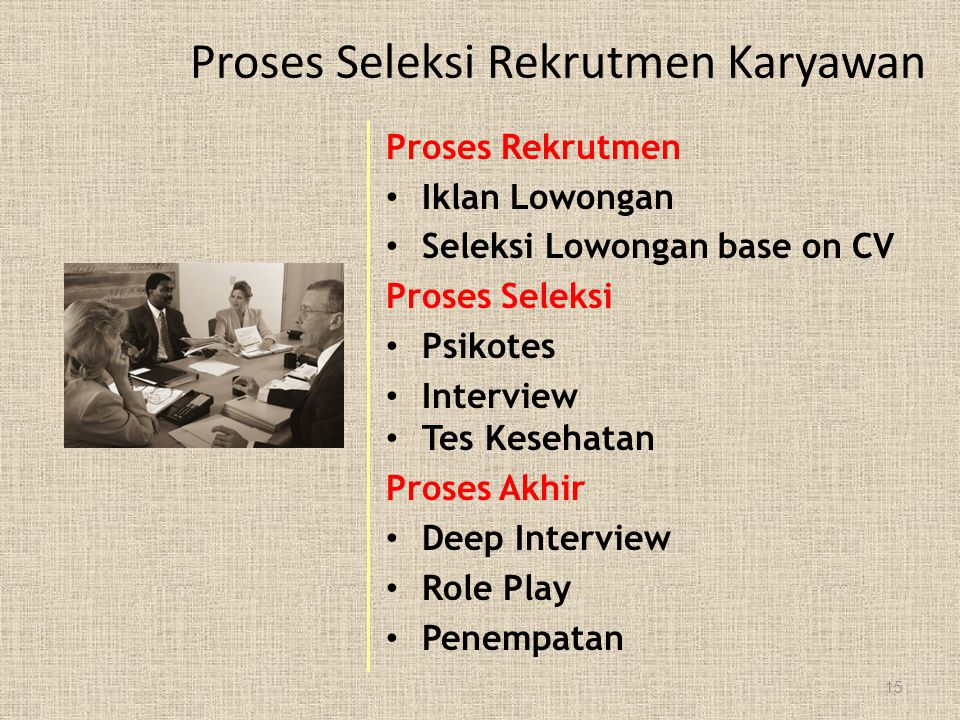 Proses Seleksi Rekrutmen Karyawan