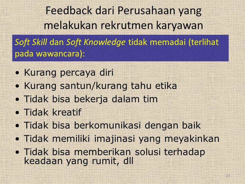 Feedback dari Perusahaan yang melakukan rekrutmen karyawan