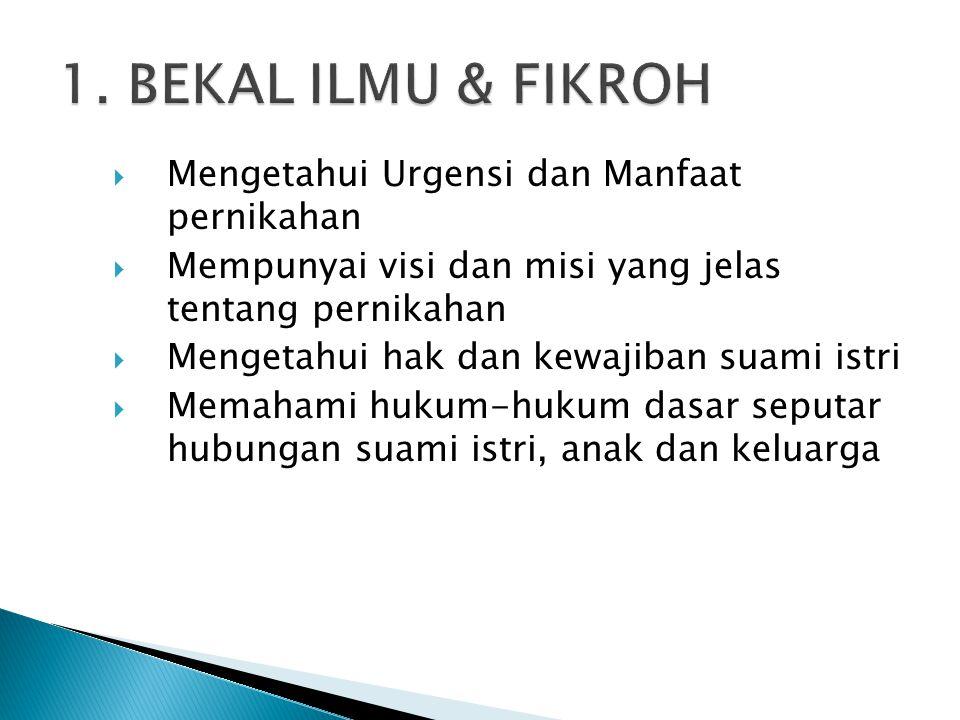 1. BEKAL ILMU & FIKROH Mengetahui Urgensi dan Manfaat pernikahan