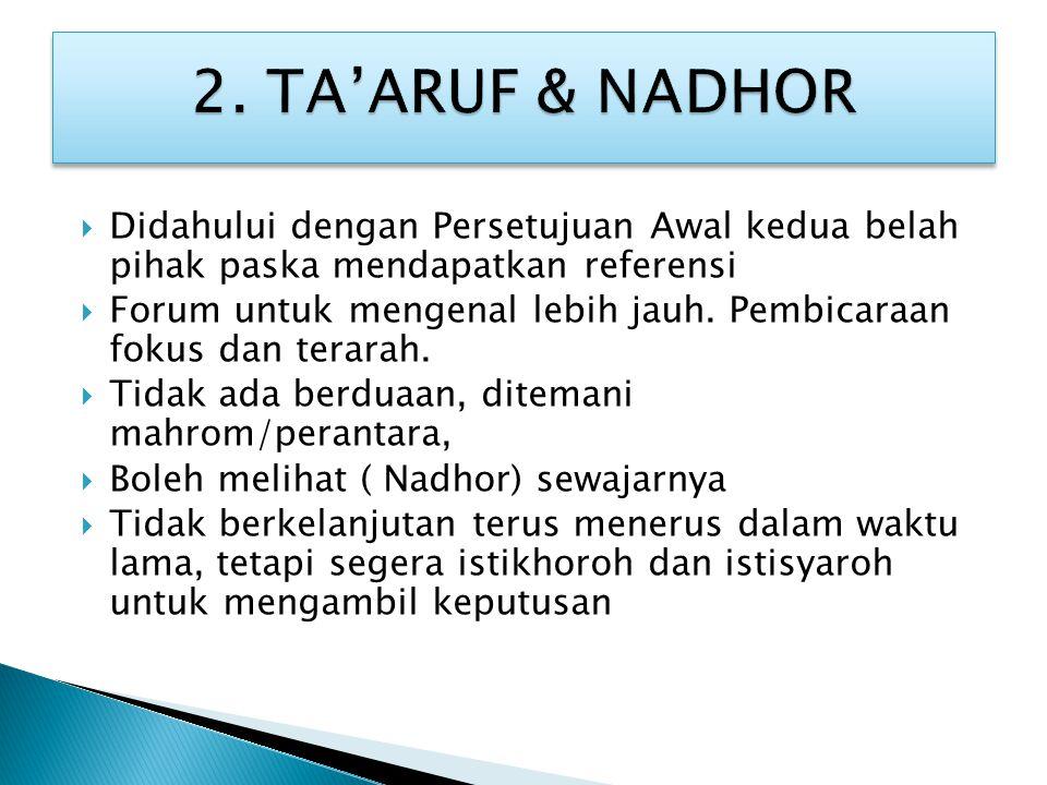 2. TA'ARUF & NADHOR Didahului dengan Persetujuan Awal kedua belah pihak paska mendapatkan referensi.