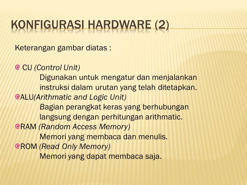 Konfigurasi hardware (2)