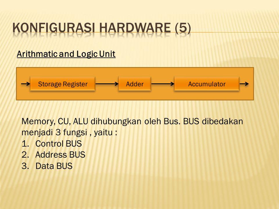Konfigurasi hardware (5)