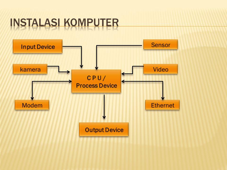 Instalasi komputer Input Device Sensor kamera Video C P U /