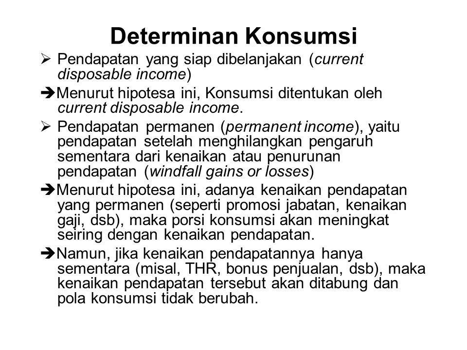 Determinan Konsumsi Pendapatan yang siap dibelanjakan (current disposable income)