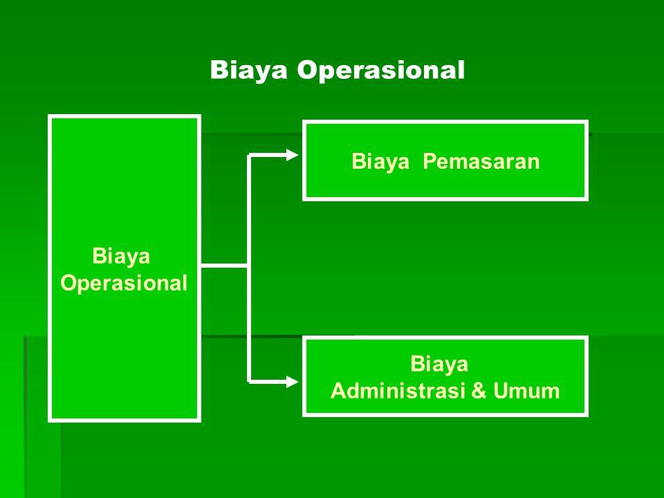 Biaya Operasional Biaya Pemasaran Biaya Operasional Biaya