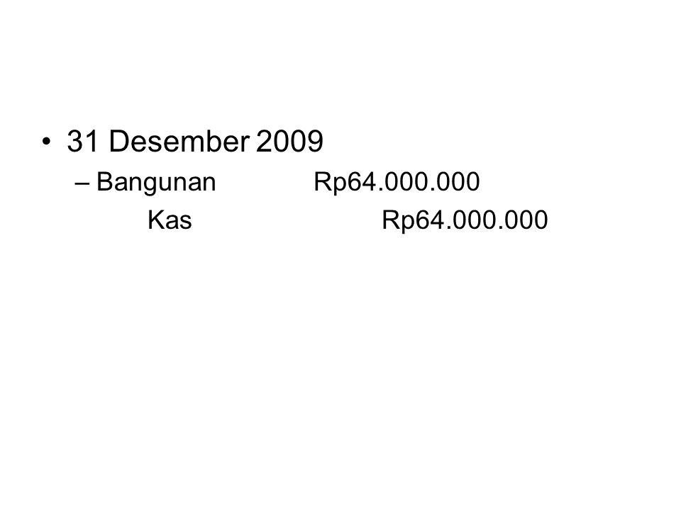 31 Desember 2009 Bangunan Rp64.000.000 Kas Rp64.000.000