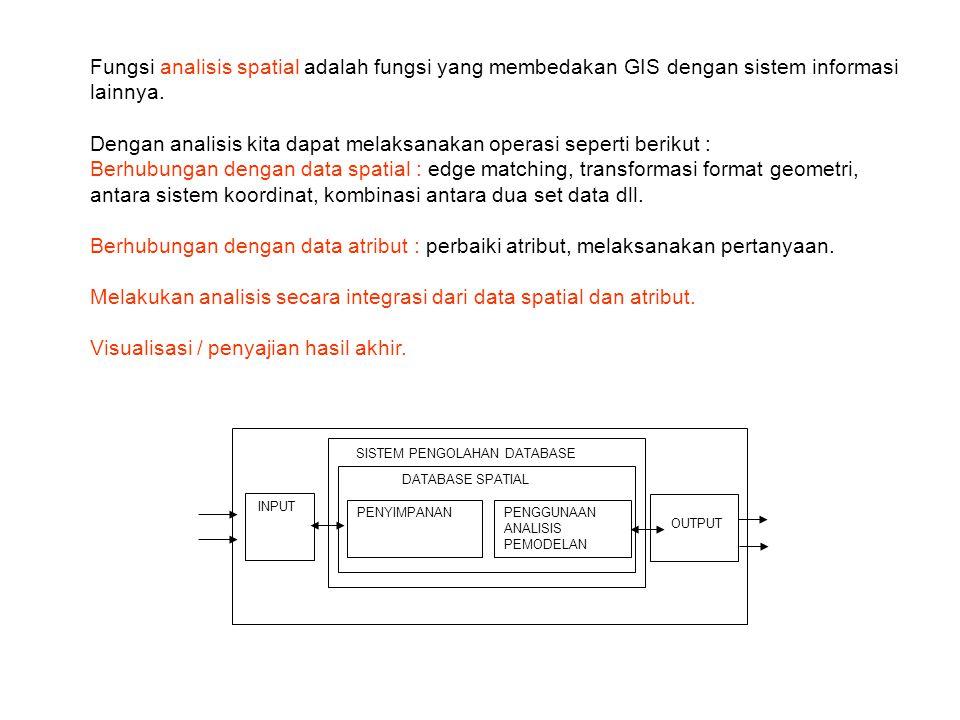 Dengan analisis kita dapat melaksanakan operasi seperti berikut :