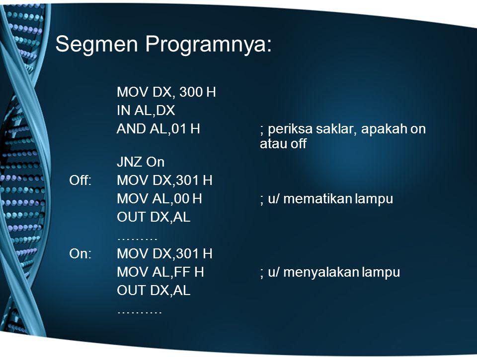 Segmen Programnya: MOV DX, 300 H IN AL,DX