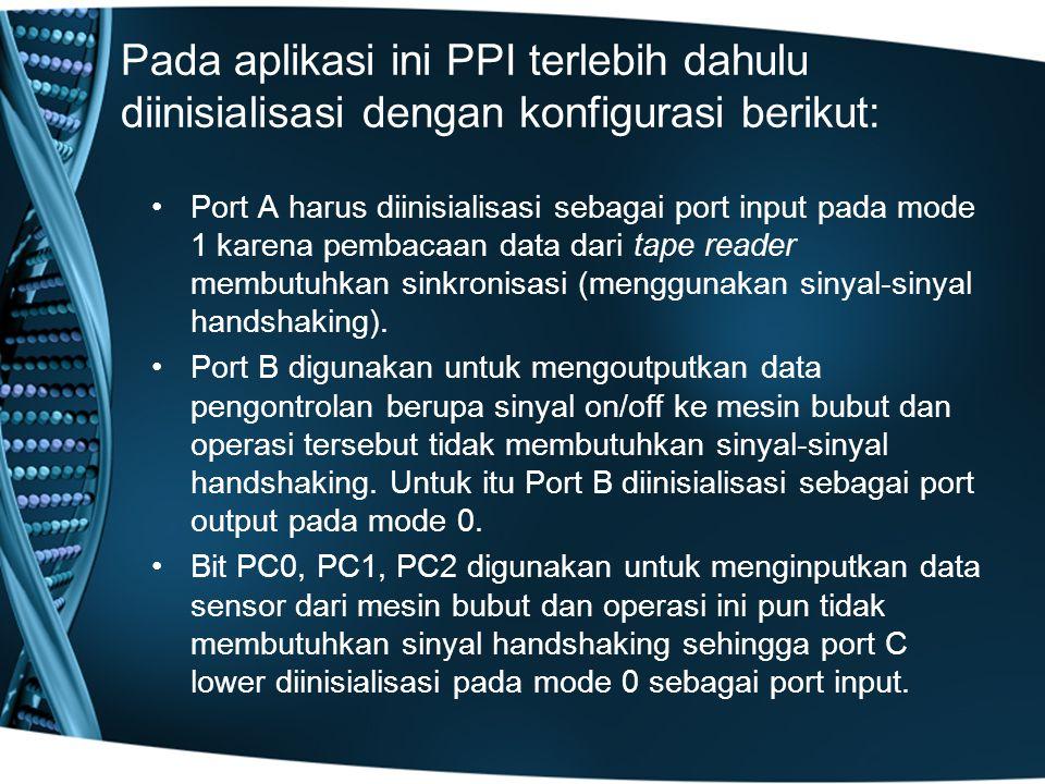 Pada aplikasi ini PPI terlebih dahulu diinisialisasi dengan konfigurasi berikut:
