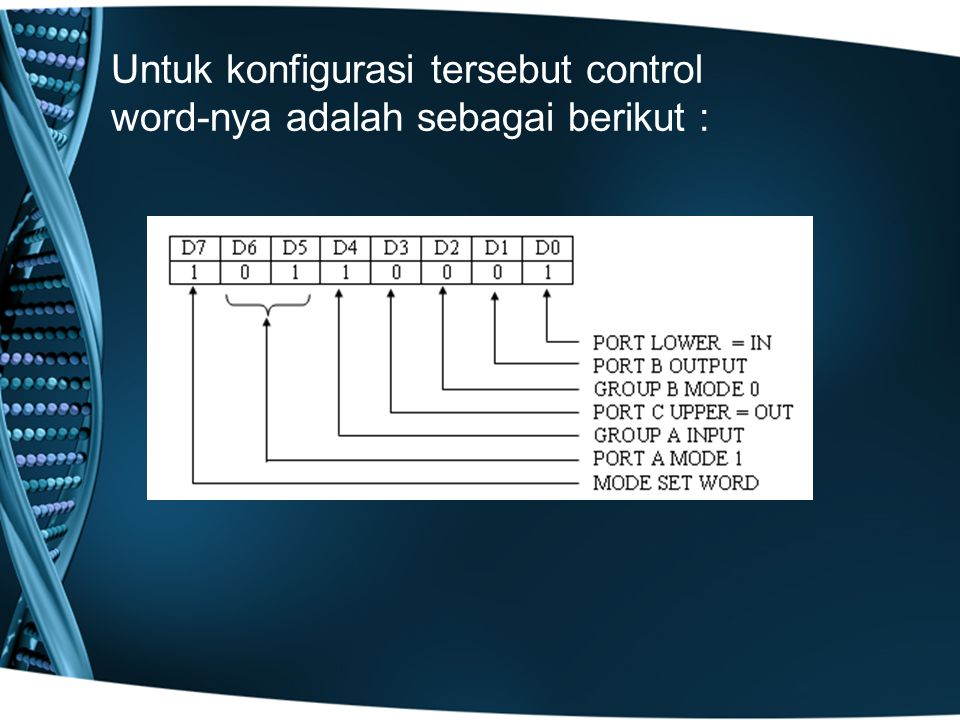 Untuk konfigurasi tersebut control word-nya adalah sebagai berikut :