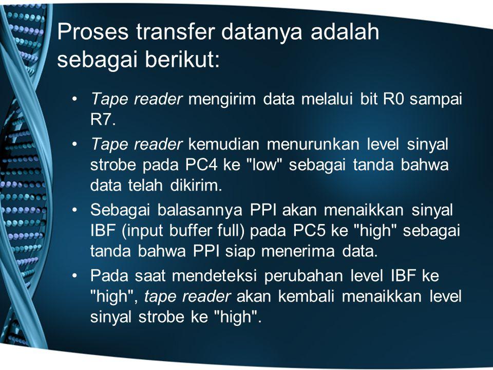 Proses transfer datanya adalah sebagai berikut: