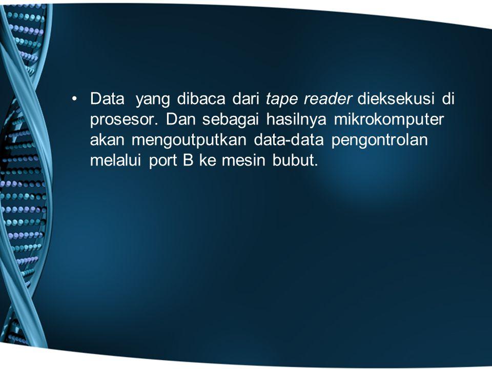 Data yang dibaca dari tape reader dieksekusi di prosesor