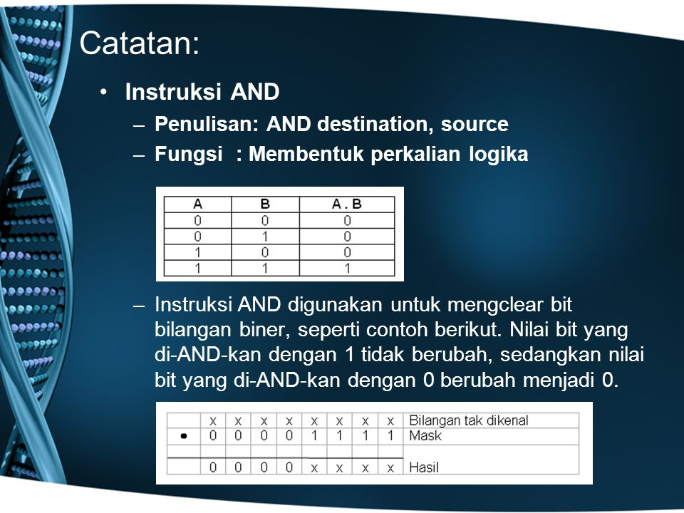 Catatan: Instruksi AND Penulisan: AND destination, source