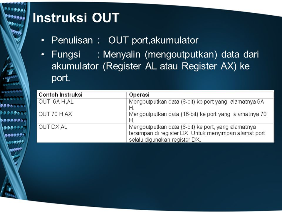 Instruksi OUT Penulisan : OUT port,akumulator