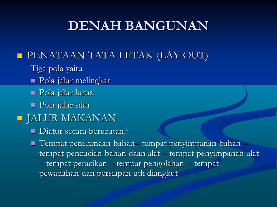 DENAH BANGUNAN PENATAAN TATA LETAK (LAY OUT) JALUR MAKANAN