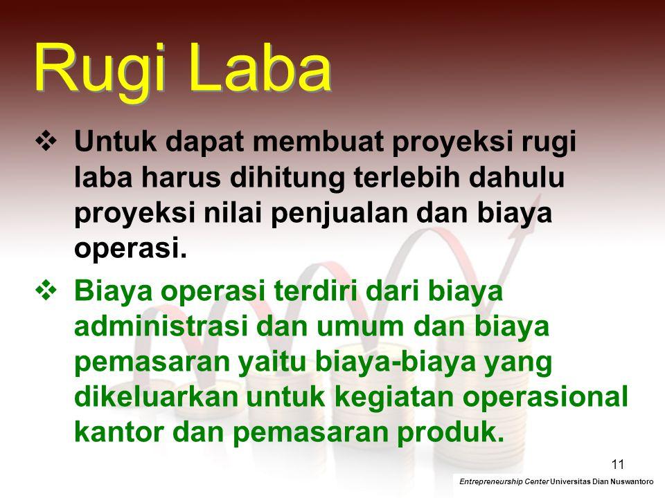 Rugi Laba Untuk dapat membuat proyeksi rugi laba harus dihitung terlebih dahulu proyeksi nilai penjualan dan biaya operasi.