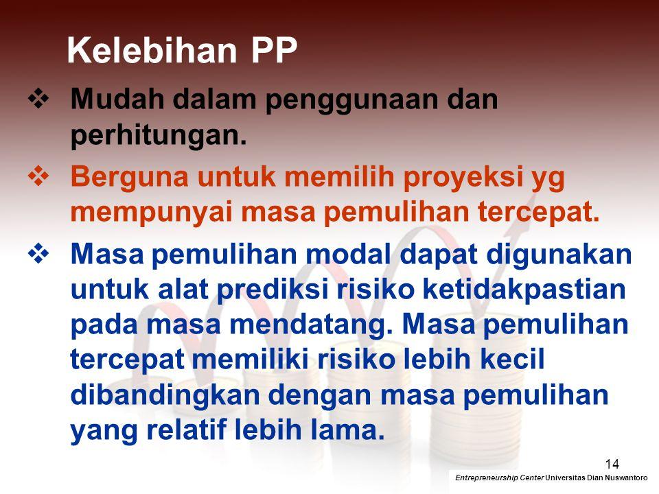 Kelebihan PP Mudah dalam penggunaan dan perhitungan.