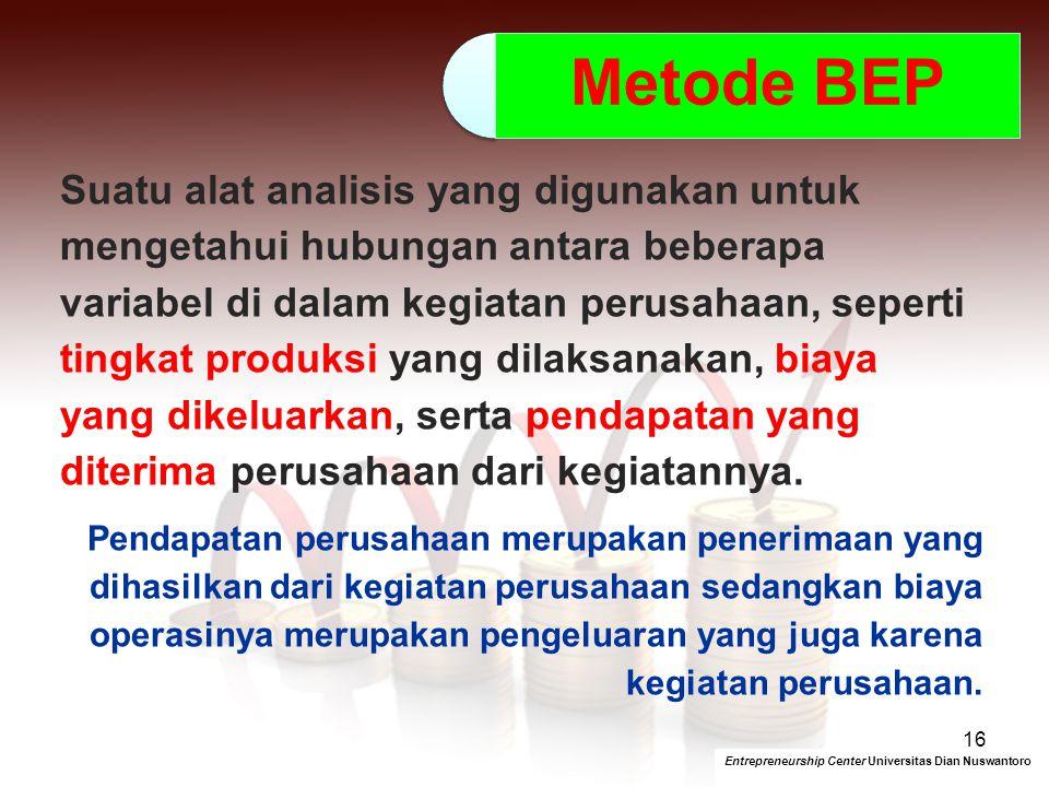 Metode BEP