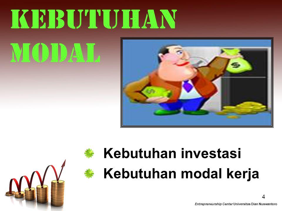 Kebutuhan Modal Kebutuhan investasi Kebutuhan modal kerja 4