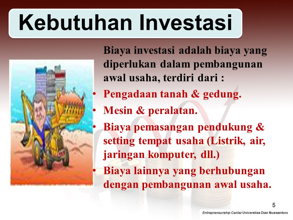 Kebutuhan Investasi Biaya investasi adalah biaya yang diperlukan dalam pembangunan awal usaha, terdiri dari :