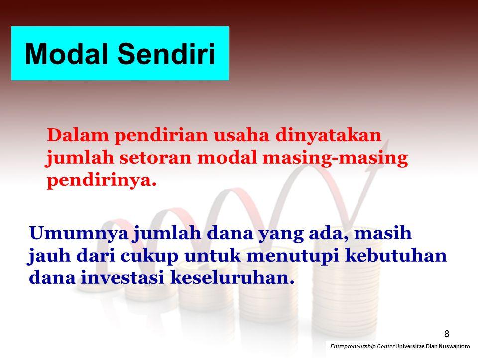 Modal Sendiri Dalam pendirian usaha dinyatakan jumlah setoran modal masing-masing pendirinya.
