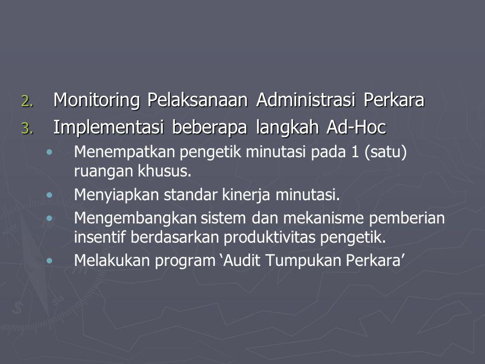 Monitoring Pelaksanaan Administrasi Perkara