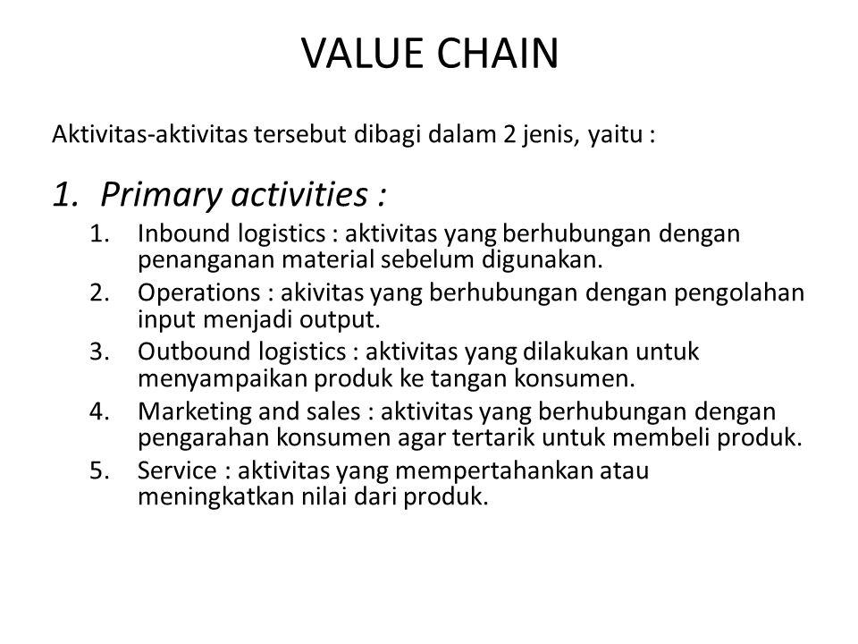VALUE CHAIN Primary activities :