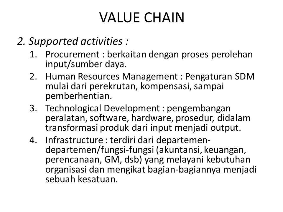 VALUE CHAIN 2. Supported activities :