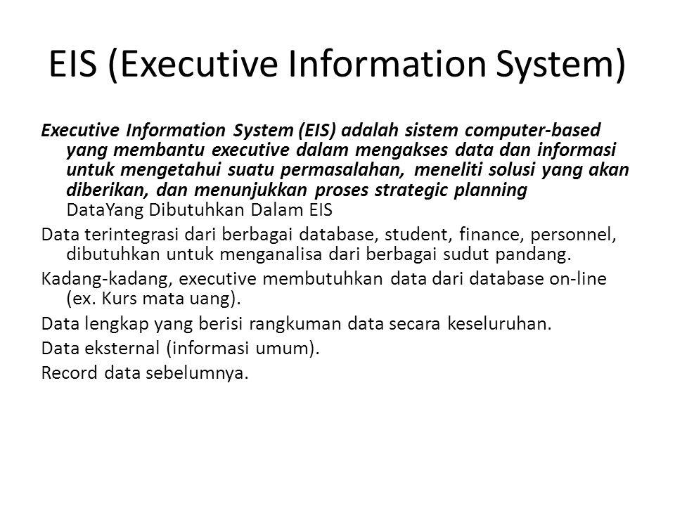 EIS (Executive Information System)